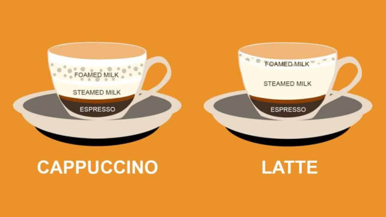 The-simplest-way-to-distinguish-Cappuccino-vs-Latte-is-the-ratio-of-ingredients
